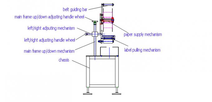 ടോപ്പ് സൈഡിനായി 1000 എംഎം × 450 എംഎം സൈസ് ഫ്ലാറ്റ് ബാഗുകൾ ഓട്ടോമാറ്റിക് ഫ്ലാറ്റ് ഉപരിതല ലേബൽ ആപ്ലിക്കേറ്റർ